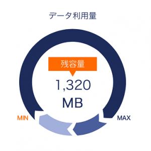 dmm_data