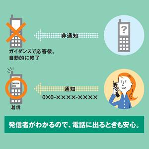 docomo-iphone-hitsuuchikyohi