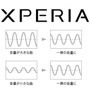 xperia-saisei-onryou-touitsu-soroeru-thum