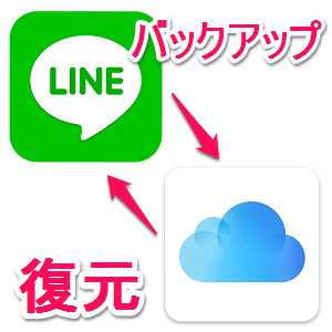 line-talkrireki-icloud-backup-hukugen