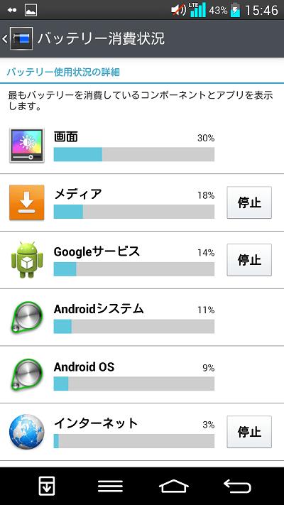 Androidのメディア(メディアサーバー)の暴走を止める方法 ...