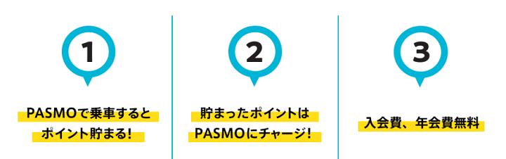 ポイント モバイル pasmo