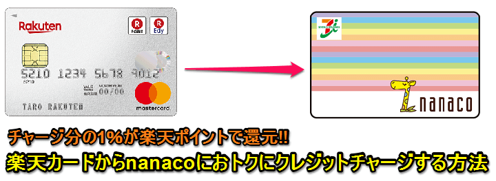 楽天カードでnanacoにクレジットチャージする方法 使い方 方法