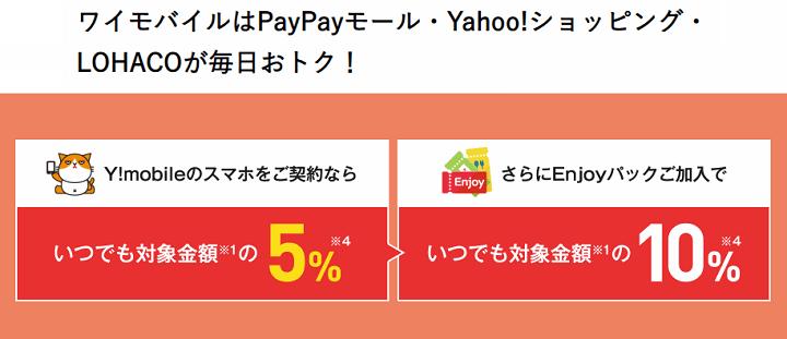 ワイモバイル paypayモール